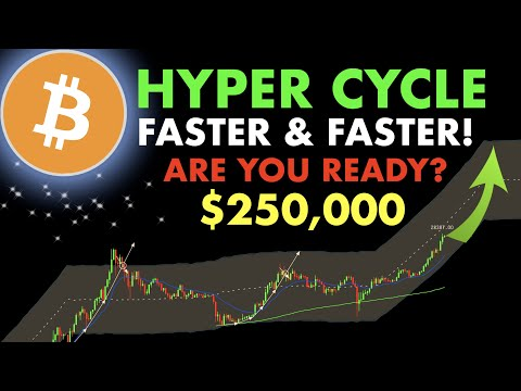 HYPER CYCLE!!! #BITCOIN IS SPEEDING UP!!! $ETH $10,000??? + $LINK SEC ACTION POSSIBLE?
