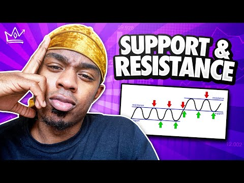 How to Trade Support & Resistance in Forex! (Part 1)