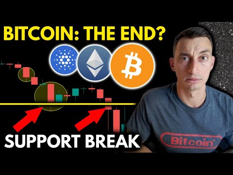 EXTREME FEAR SURFACES AGAIN FOR BITCOIN & CRYPTO | Am I Buying The Dip?