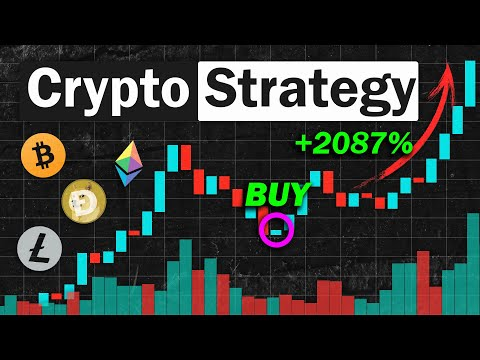 EASY Bitcoin Trading Strategy That BEATS Buy & Hold (WITH PROOF)