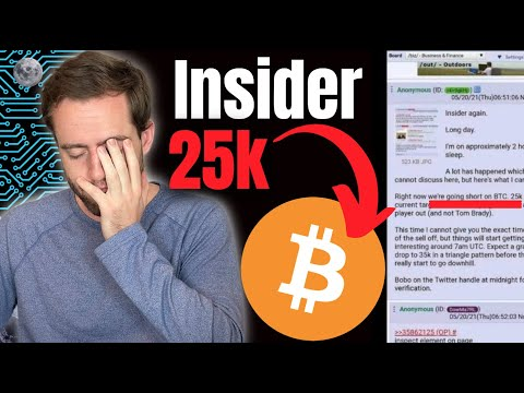 Whales Are Manipulating And Dumping! Bitcoin Is Going To $25k?