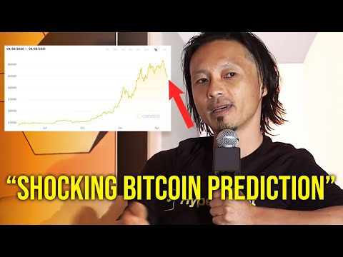 I Have Never SEEN This In Bitcoin Before - Willy Woo | December (2021) Bitcoin Prediction!!!