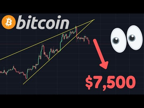 BITCOIN FALLING RIGHT NOW!!! $7,500 TARGET?! | BTC Accumulation On The Rise!