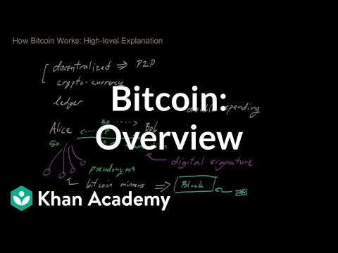 Bitcoin: Overview | Money, banking and central banks  | Finance & Capital Markets | Khan...
