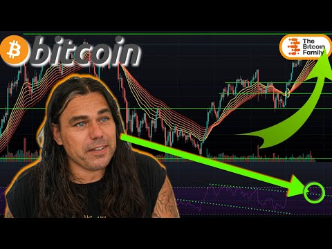 BITCOIN RSI BOUNCE LOOKING GOOD  BUT WE NEED TO BREAK THIS LEVEL!!