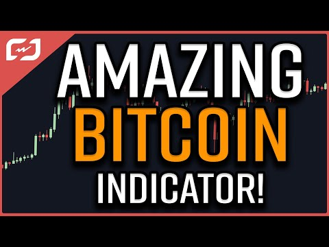 Bitcoin Is NOWHERE NEAR THE TOP Says This FLAWLESS Index! Coffee N Crypto LIVE