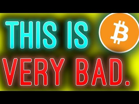 BTC/CRYPTOCURRENCY Trading Analysis Update: 20-09-2021. Video 569
