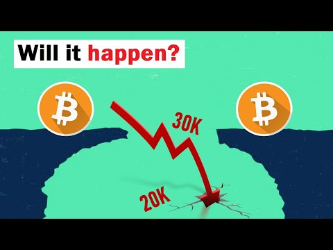 Will Bitcoin Drop to 20K?