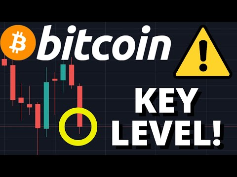 BE READY!!! VERY IMPORTANT LEVEL KEEPING BITCOIN FROM FALLING TO $7,500!!